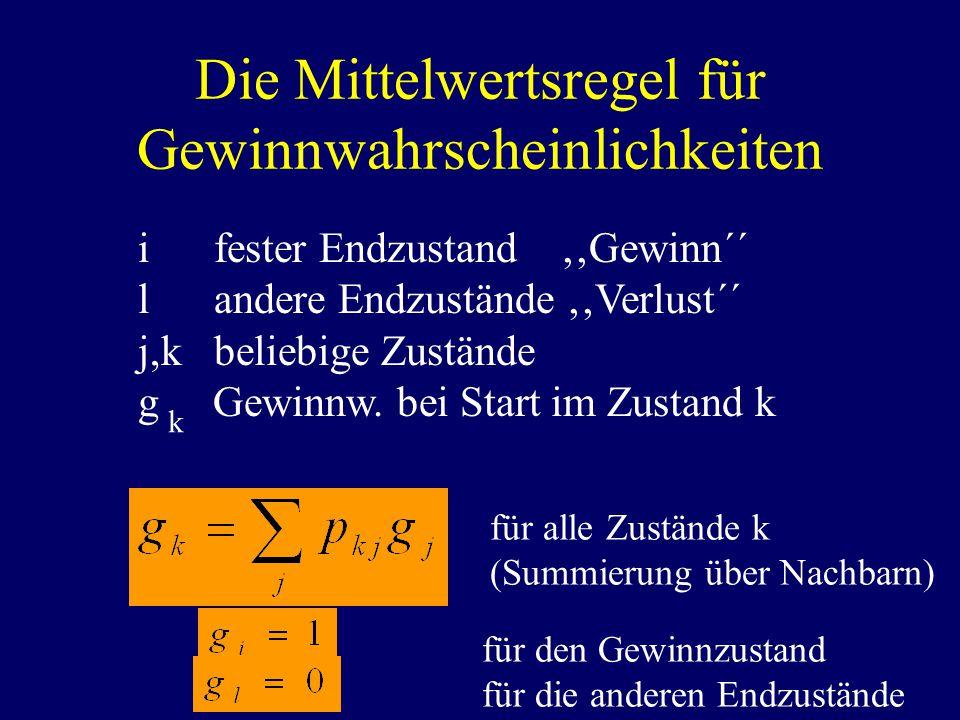 Die Mittelwertsregel für Gewinnwahrscheinlichkeiten i fester Endzustand ''Gewinn´´ l andere Endzustände ''Verlust´´ j,k beliebige Zustände g Gewinnw.