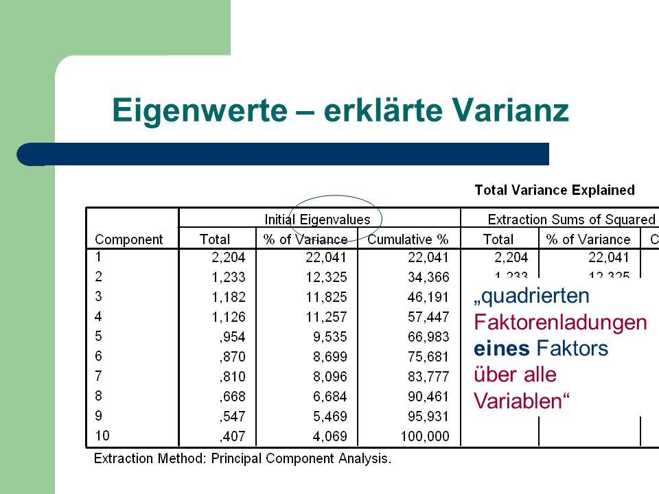 """Eigenwerte – erklärte Varianz """"quadrierten Faktorenladungen eines Faktors über alle Variablen"""""""