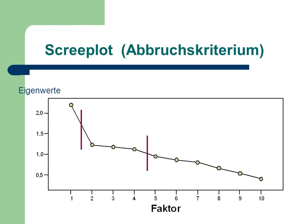 Screeplot (Abbruchskriterium) Eigenwerte