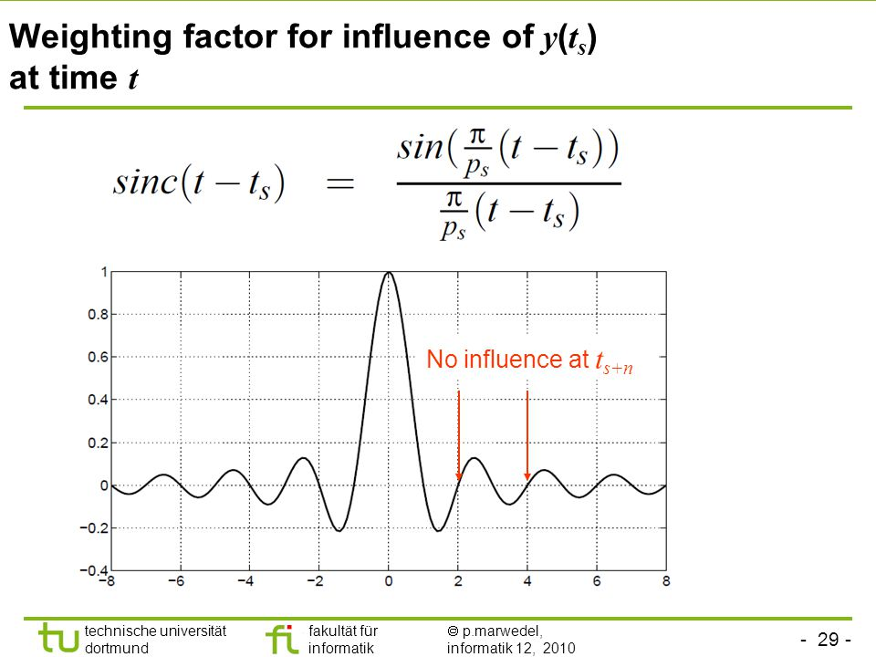 - 29 - technische universität dortmund fakultät für informatik  p.marwedel, informatik 12, 2010 Weighting factor for influence of y ( t s ) at time t No influence at t s+n