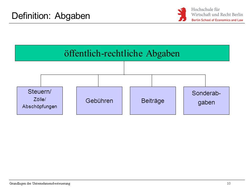 Grundlagen der Unternehmensbesteuerung10 Definition: Abgaben öffentlich-rechtliche Abgaben Steuern/ Zölle/ Abschöpfungen GebührenBeiträge Sonderab- ga