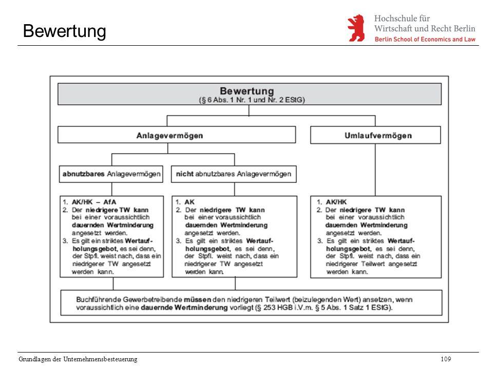 Grundlagen der Unternehmensbesteuerung109 Bewertung