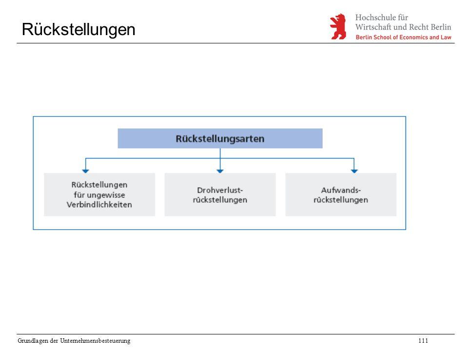Grundlagen der Unternehmensbesteuerung111 Rückstellungen