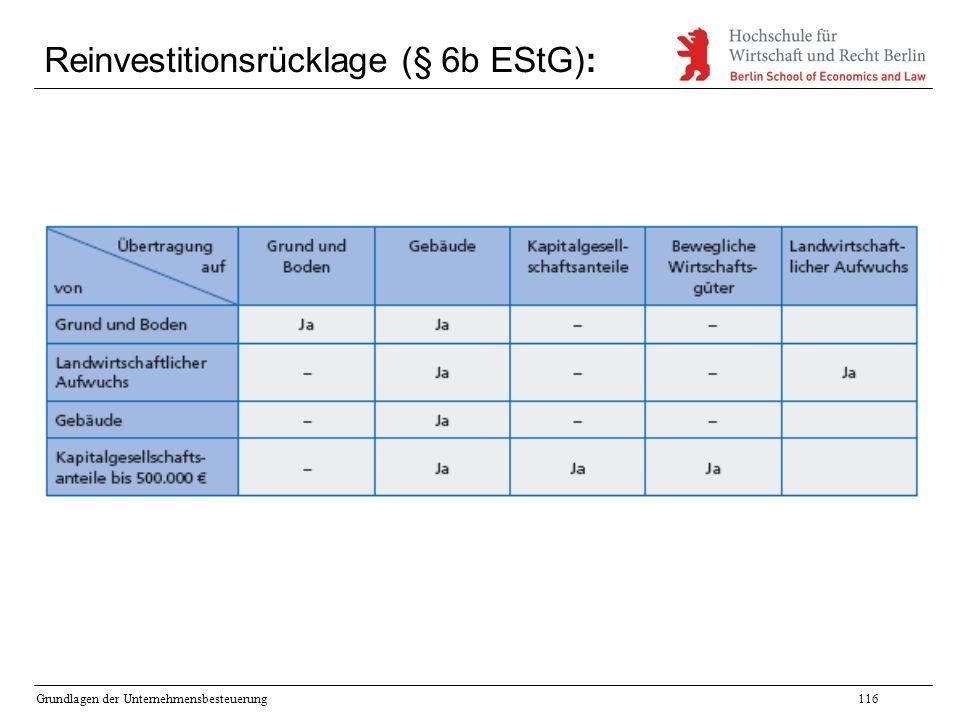 Grundlagen der Unternehmensbesteuerung116 Reinvestitionsrücklage (§ 6b EStG):