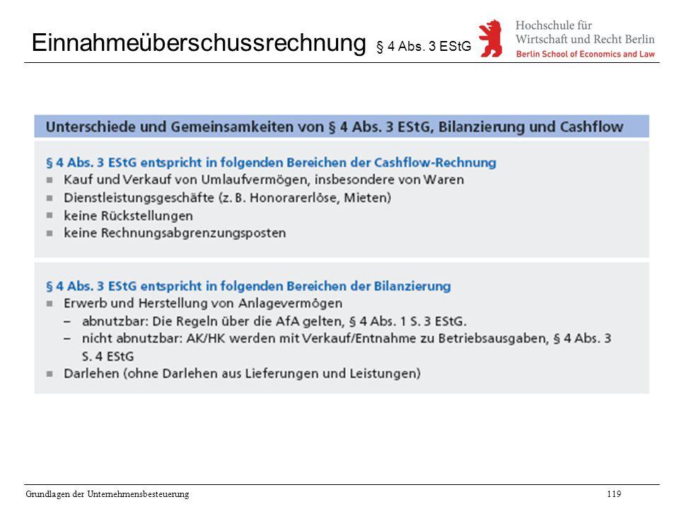 Grundlagen der Unternehmensbesteuerung119 Einnahmeüberschussrechnung § 4 Abs. 3 EStG