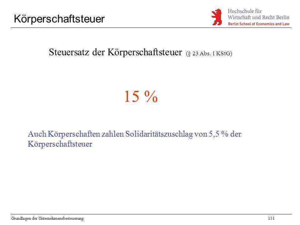 Grundlagen der Unternehmensbesteuerung131 Körperschaftsteuer Steuersatz der Körperschaftsteuer (§ 23 Abs. 1 KStG) 15 % Auch Körperschaften zahlen Soli