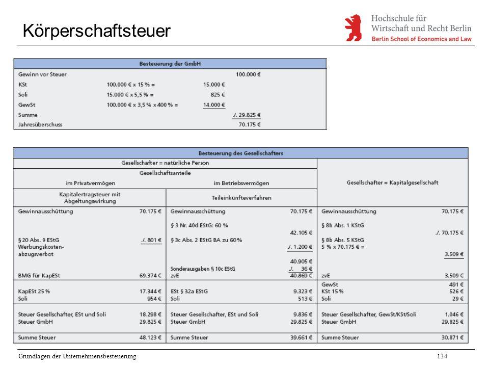 Grundlagen der Unternehmensbesteuerung134 Körperschaftsteuer