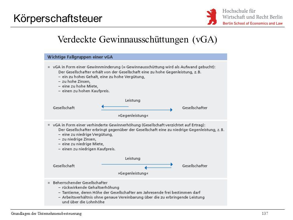 Grundlagen der Unternehmensbesteuerung137 Körperschaftsteuer Verdeckte Gewinnausschüttungen (vGA)