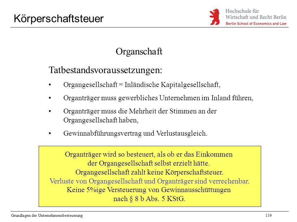Grundlagen der Unternehmensbesteuerung139 Körperschaftsteuer Organschaft Tatbestandsvoraussetzungen: Organgesellschaft = Inländische Kapitalgesellscha