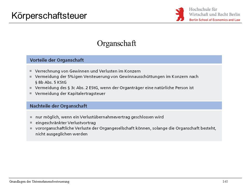 Grundlagen der Unternehmensbesteuerung140 Körperschaftsteuer Organschaft