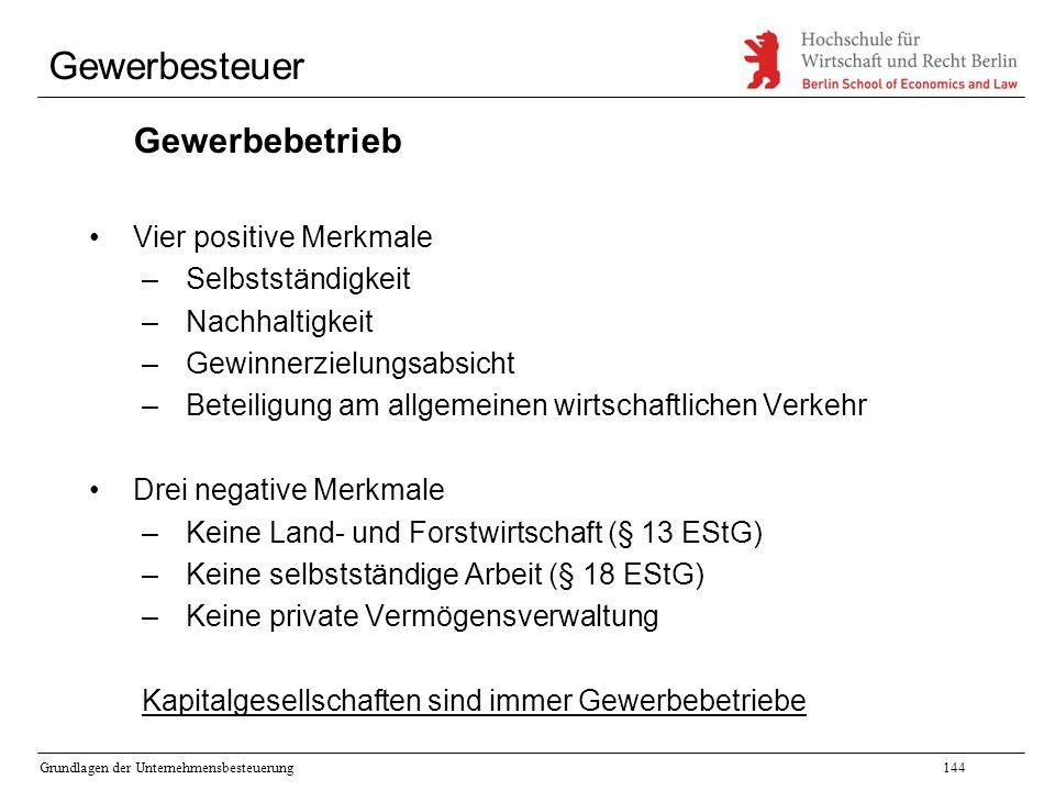Grundlagen der Unternehmensbesteuerung144 Gewerbesteuer Gewerbebetrieb Vier positive Merkmale –Selbstständigkeit –Nachhaltigkeit –Gewinnerzielungsabsi