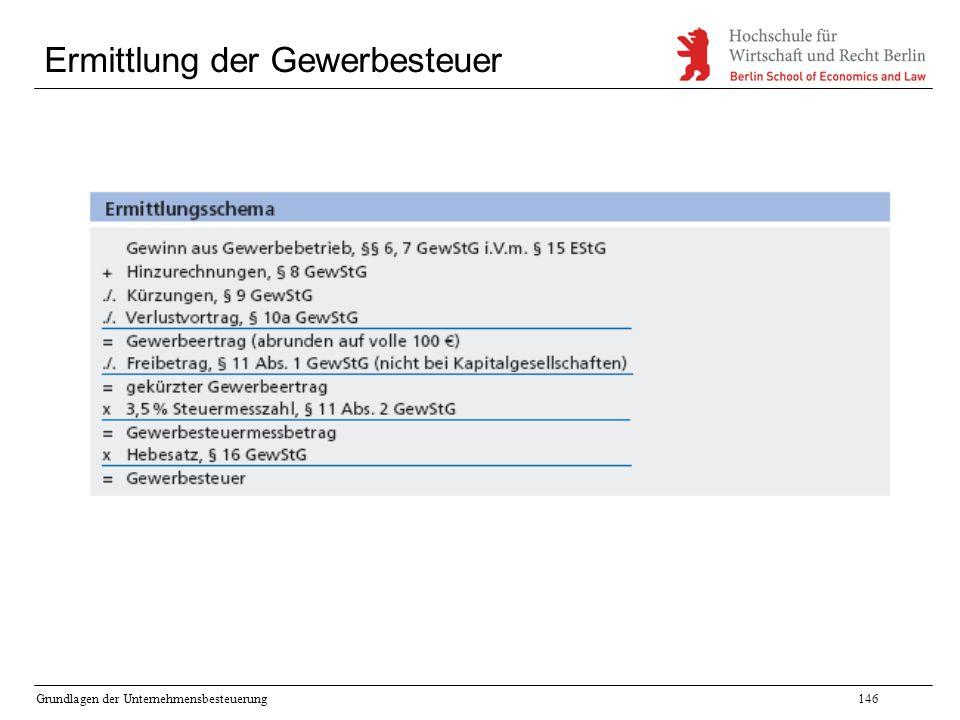 Grundlagen der Unternehmensbesteuerung146 Ermittlung der Gewerbesteuer
