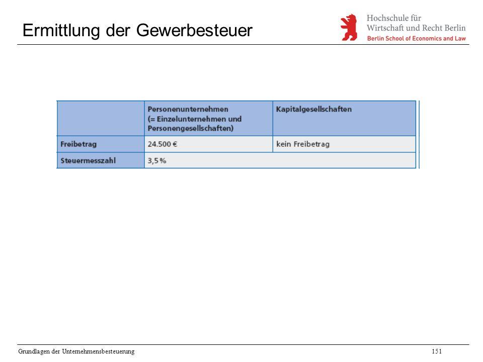 Grundlagen der Unternehmensbesteuerung151 Ermittlung der Gewerbesteuer