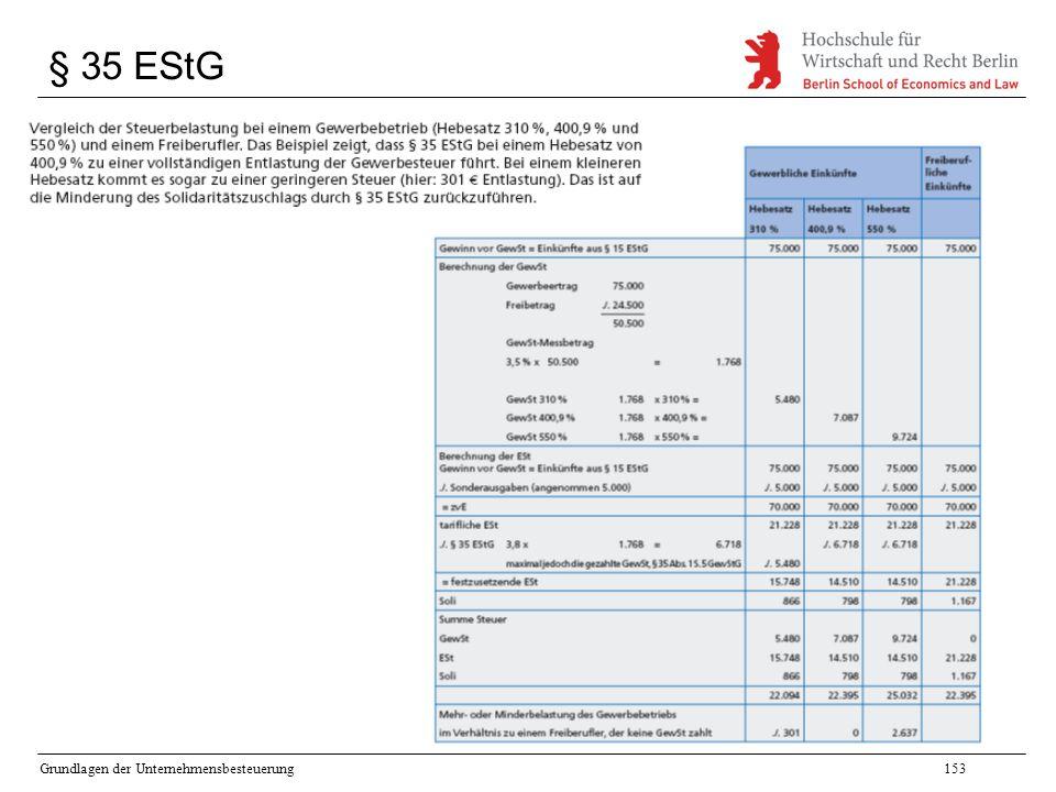 Grundlagen der Unternehmensbesteuerung153 § 35 EStG