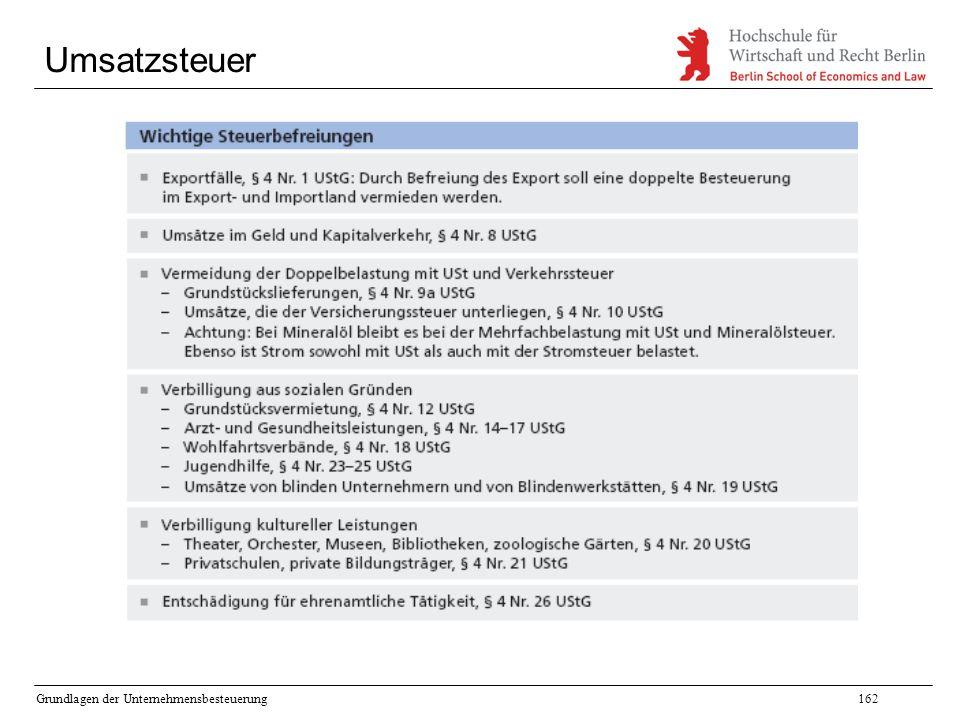 Grundlagen der Unternehmensbesteuerung162 Umsatzsteuer
