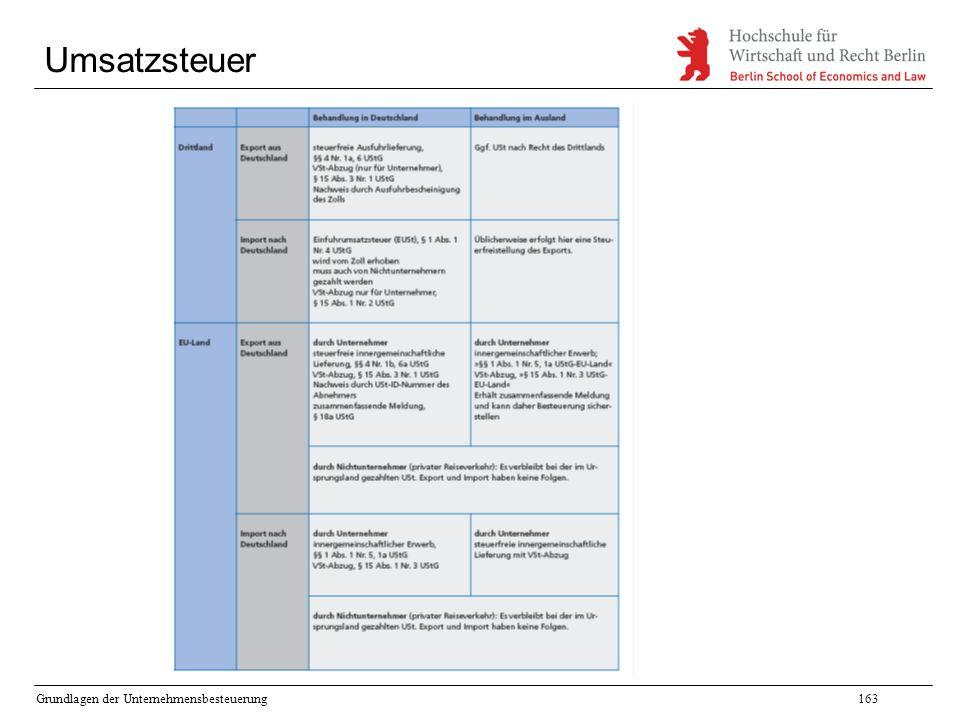 Grundlagen der Unternehmensbesteuerung163 Umsatzsteuer