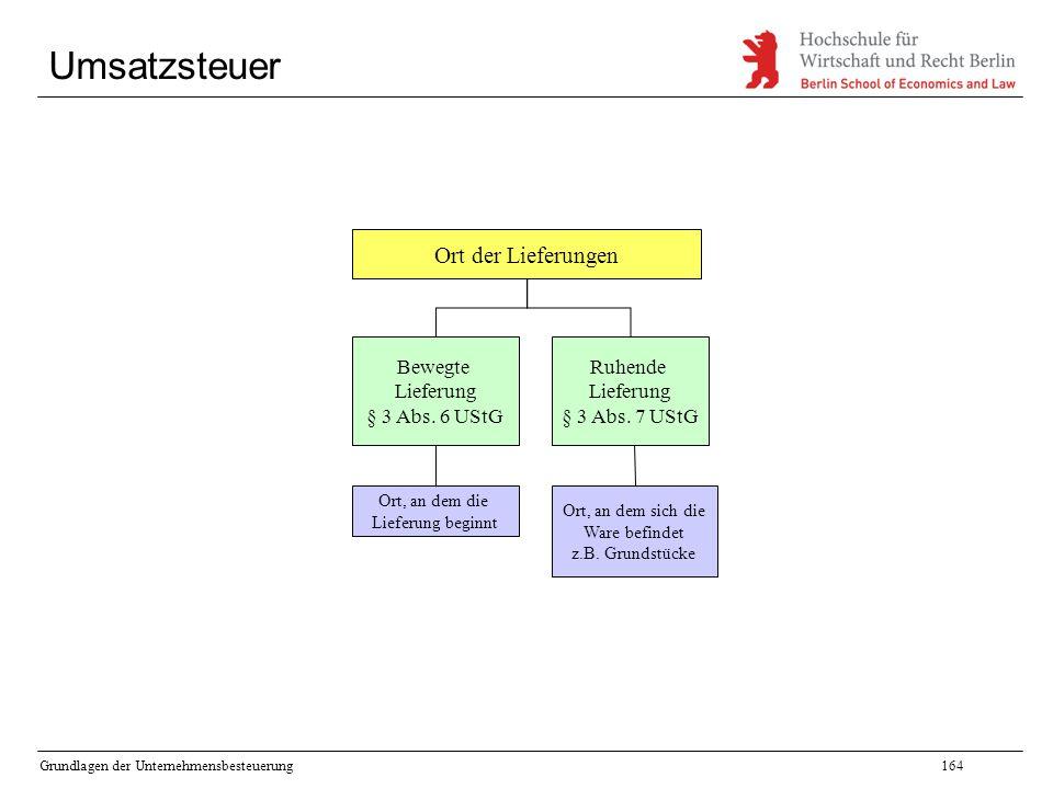 Grundlagen der Unternehmensbesteuerung164 Umsatzsteuer Ort der Lieferungen Bewegte Lieferung § 3 Abs. 6 UStG Ruhende Lieferung § 3 Abs. 7 UStG Ort, an