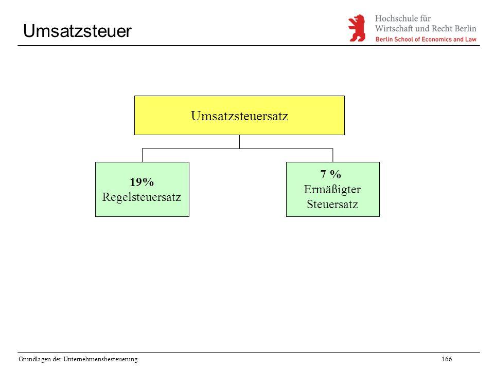 Grundlagen der Unternehmensbesteuerung166 Umsatzsteuer Umsatzsteuersatz 19% Regelsteuersatz 7 % Ermäßigter Steuersatz