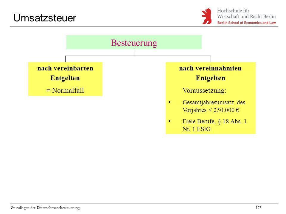 Grundlagen der Unternehmensbesteuerung173 Umsatzsteuer Besteuerung nach vereinbarten Entgelten = Normalfall nach vereinnahmten Entgelten Voraussetzung