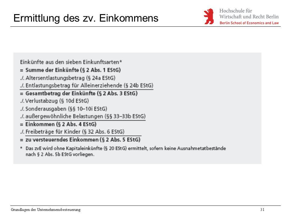 Grundlagen der Unternehmensbesteuerung31 Ermittlung des zv. Einkommens