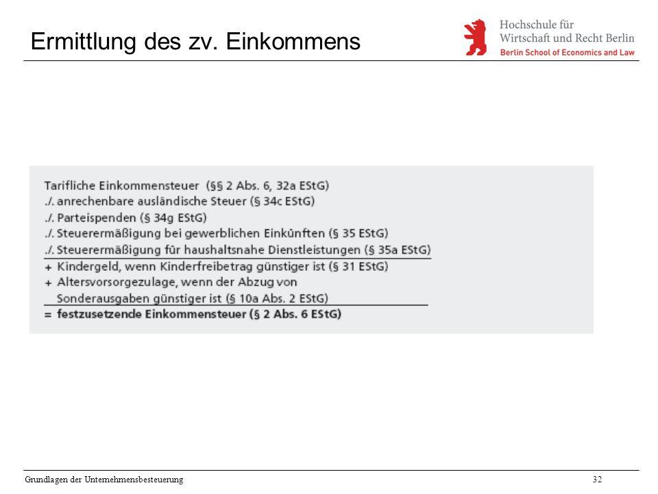 Grundlagen der Unternehmensbesteuerung32 Ermittlung des zv. Einkommens