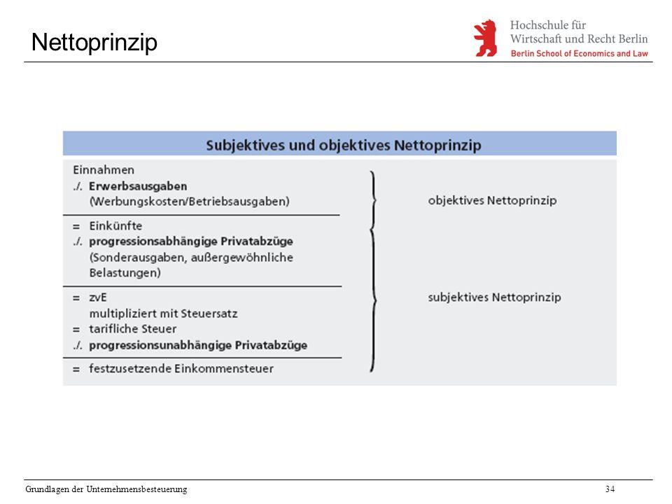 Grundlagen der Unternehmensbesteuerung34 Nettoprinzip
