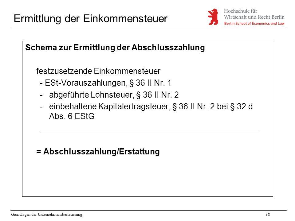 Grundlagen der Unternehmensbesteuerung38 Ermittlung der Einkommensteuer Schema zur Ermittlung der Abschlusszahlung festzusetzende Einkommensteuer - ES