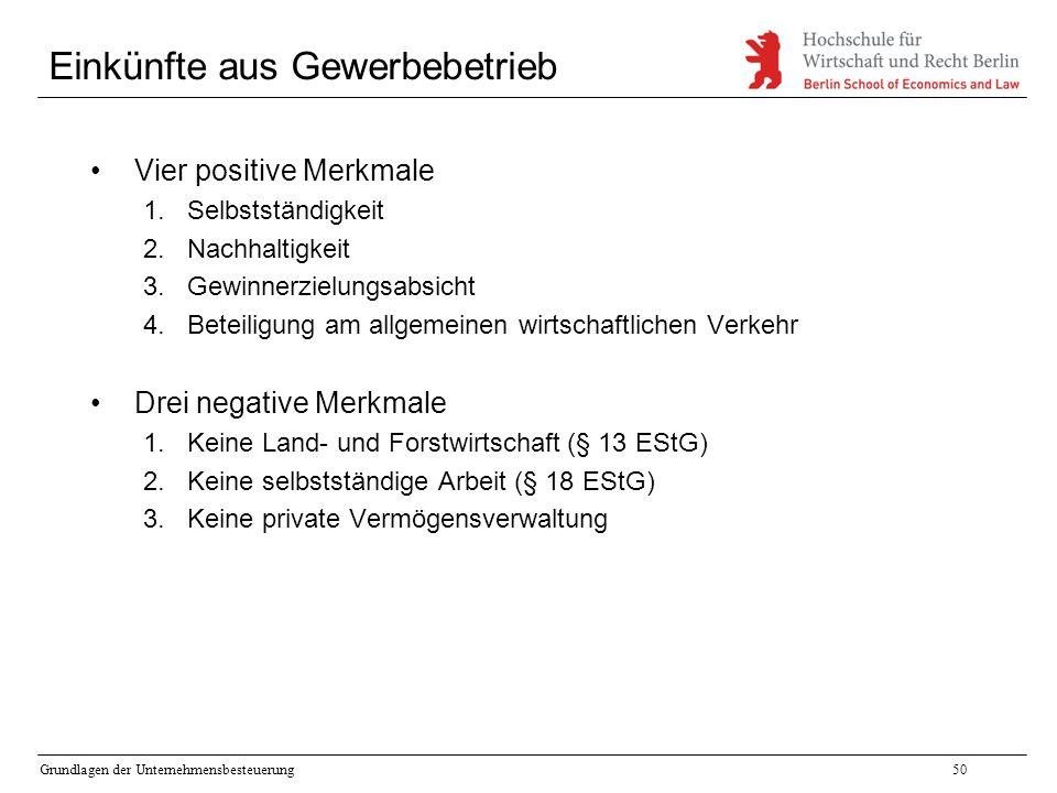 Grundlagen der Unternehmensbesteuerung50 Einkünfte aus Gewerbebetrieb Vier positive Merkmale 1.Selbstständigkeit 2.Nachhaltigkeit 3.Gewinnerzielungsab
