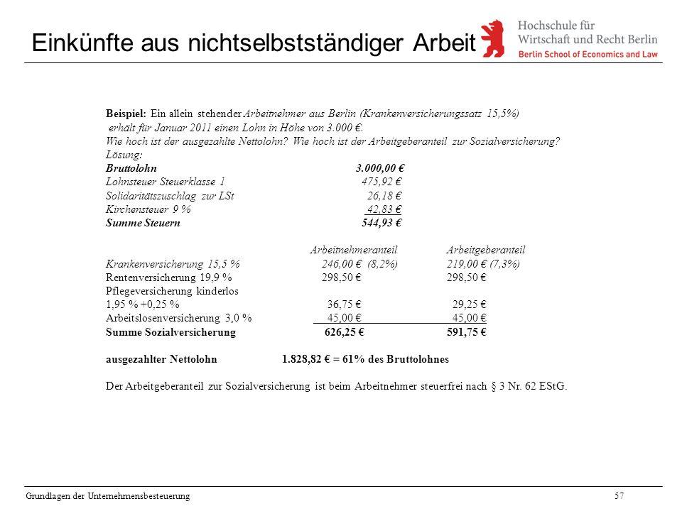 Grundlagen der Unternehmensbesteuerung57 Einkünfte aus nichtselbstständiger Arbeit Beispiel: Ein allein stehender Arbeitnehmer aus Berlin (Krankenvers