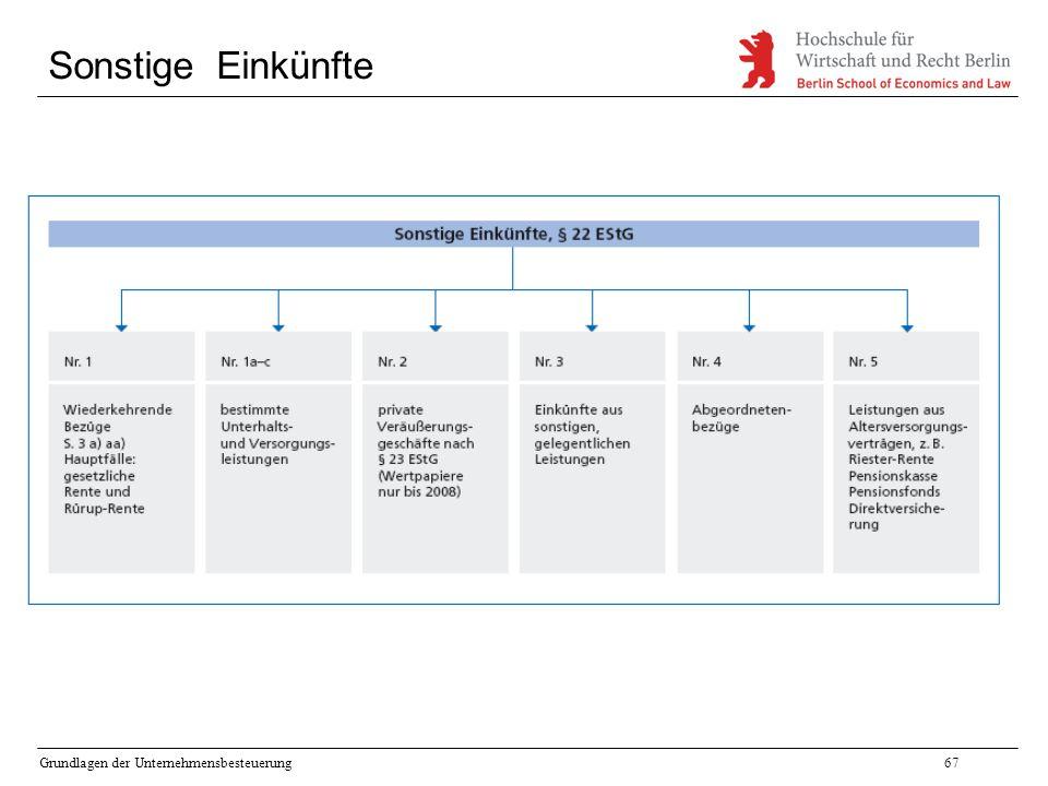 Grundlagen der Unternehmensbesteuerung67 Sonstige Einkünfte Ein Jahr Ausnahme: Wertpapiere (ab 2009)