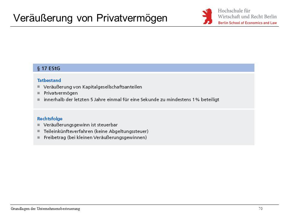 Grundlagen der Unternehmensbesteuerung70 Veräußerung von Privatvermögen