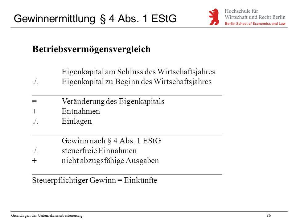 Grundlagen der Unternehmensbesteuerung86 Gewinnermittlung § 4 Abs. 1 EStG Betriebsvermögensvergleich Eigenkapital am Schluss des Wirtschaftsjahres./.E