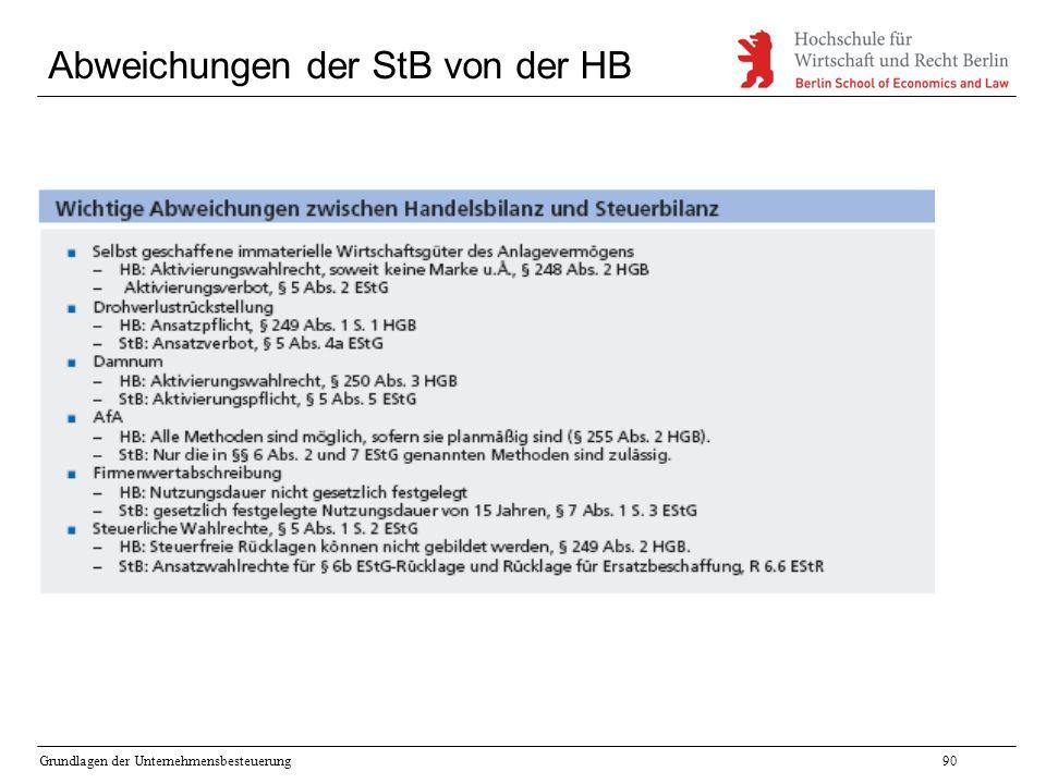 Grundlagen der Unternehmensbesteuerung90 Abweichungen der StB von der HB