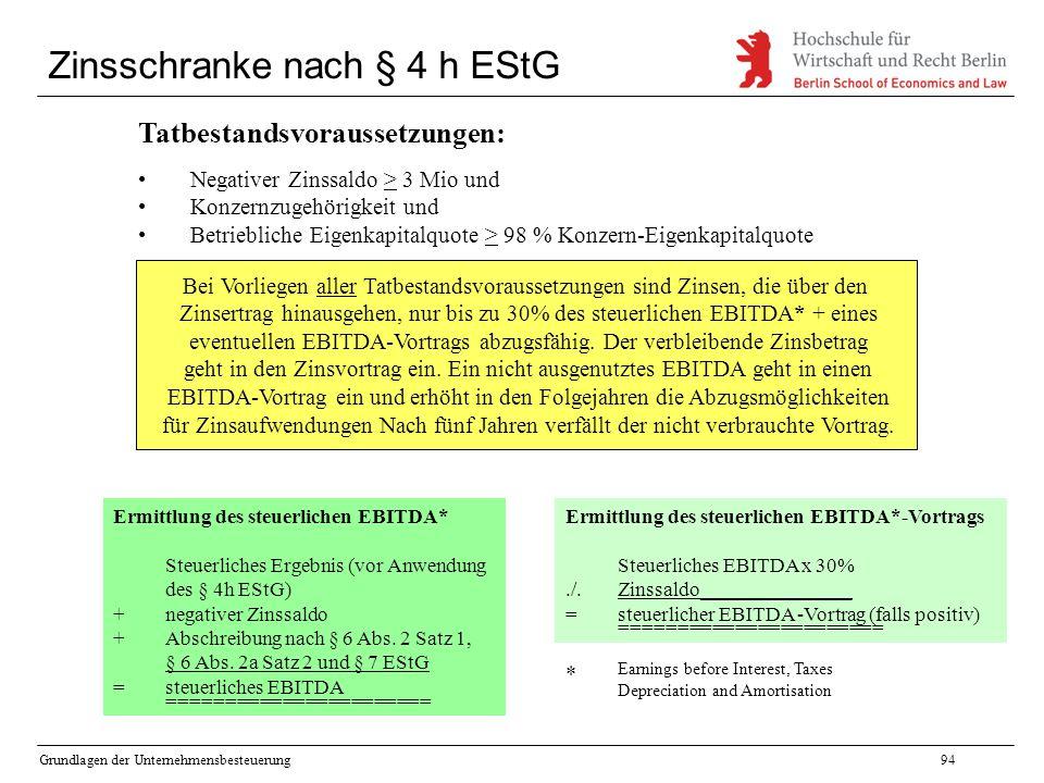Grundlagen der Unternehmensbesteuerung94 Zinsschranke nach § 4 h EStG Tatbestandsvoraussetzungen: Negativer Zinssaldo > 3 Mio und Konzernzugehörigkeit