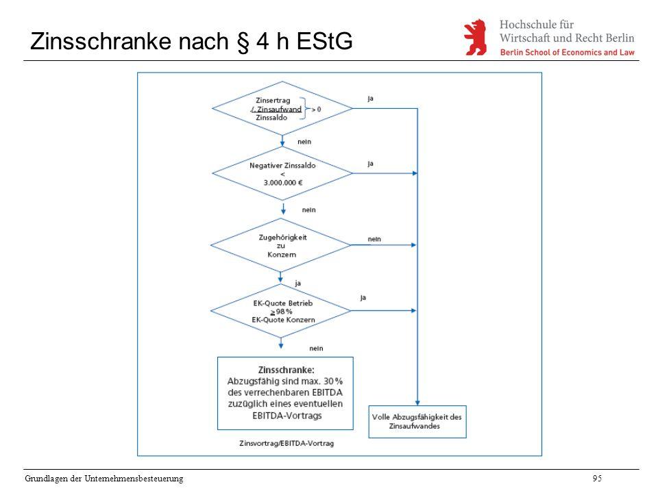 Grundlagen der Unternehmensbesteuerung95 Zinsschranke nach § 4 h EStG