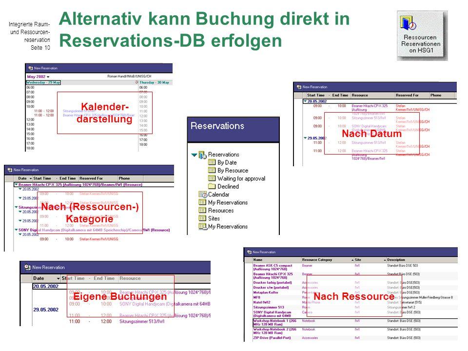 Integrierte Raum- und Ressourcen- reservation Seite 10 © IWI-HSG / Harald Salomann Alternativ kann Buchung direkt in Reservations-DB erfolgen Kalender
