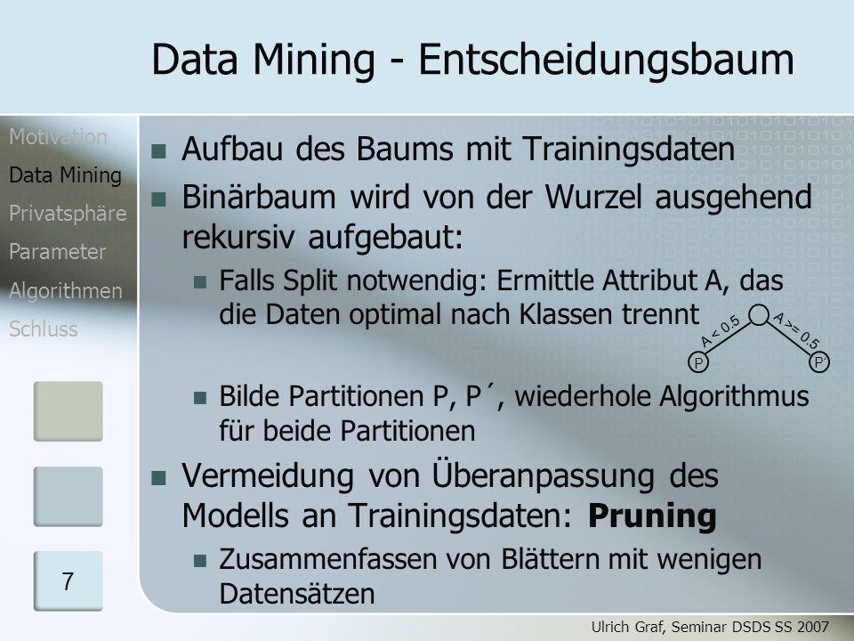 Ulrich Graf, Seminar DSDS SS 2007 18 Auf Datenmodifikation beruhende Algorithmen Herausforderungen: Modifikation muss Privatsphäre sicherstellen Mining nicht möglich, ohne dass Information zu großem Teil in den Daten erhalten bleibt => Gegensätzliche Ziele, Kompromisse erforderlich Motivation Data Mining Privatsphäre Parameter Algorithmen Schluss A < 0.5 A >= 0.5 … … … … Data Mining Mining-Ergebnis hoch niedrig Modifikation