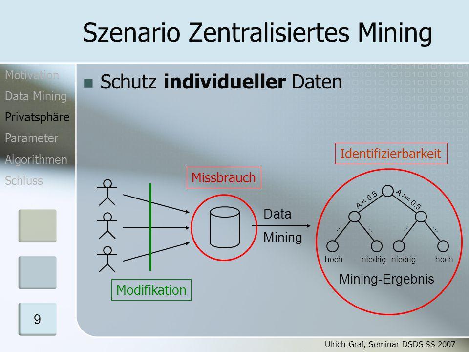 Ulrich Graf, Seminar DSDS SS 2007 10 Szenario Verteiltes Mining Secure Multiparty Computation (SMC): mehrere Parteien möchten Mining gemeinsam durchführen, aber jede Partei will ihre Daten geheim halten A B C Motivation Data Mining Privatsphäre Parameter Algorithmen Schluss A+B+C Mining A < 0.5 A >= 0.5 … … … … hoch niedrig nicht sicher