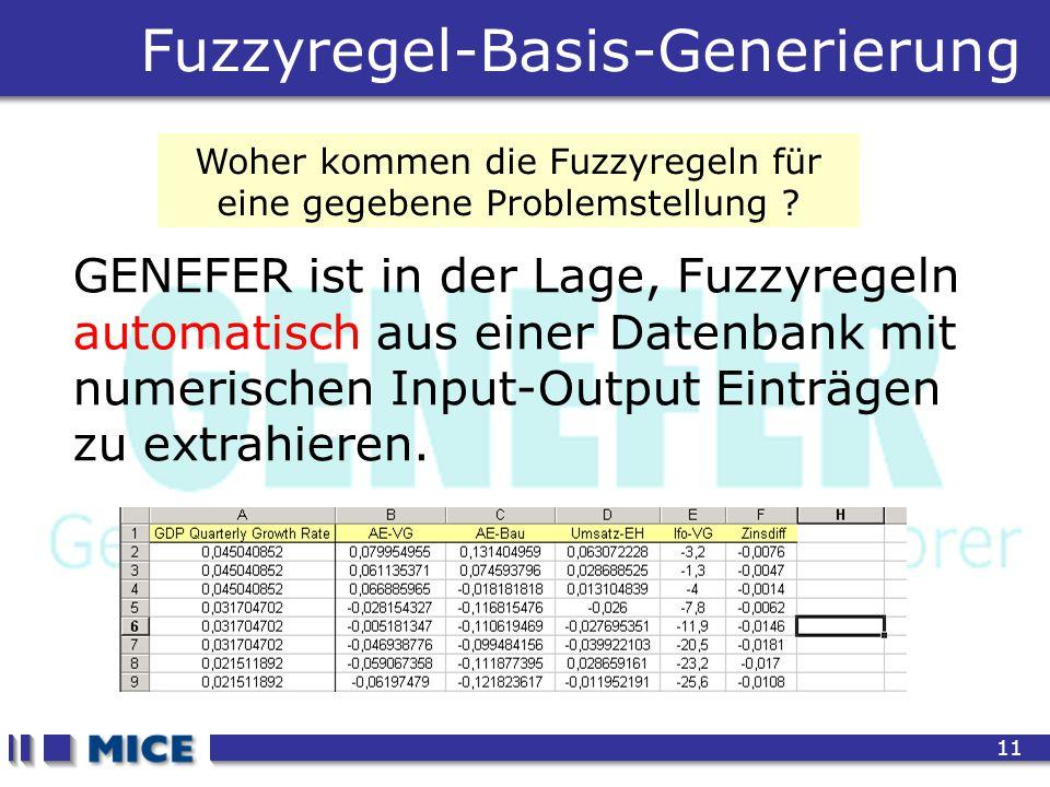 CEF 2001, New Haven 11 Fuzzyregel-Basis-Generierung Woher kommen die Fuzzyregeln für eine gegebene Problemstellung ? GENEFER ist in der Lage, Fuzzyreg