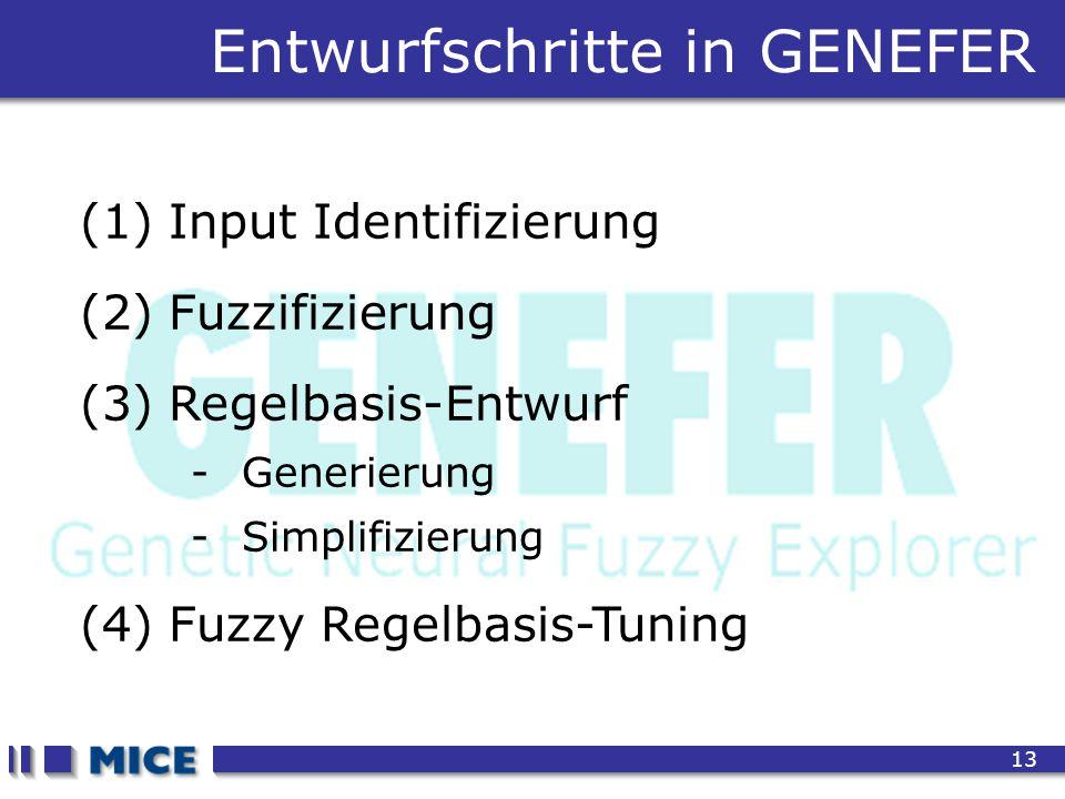 CEF 2001, New Haven 13 Entwurfschritte in GENEFER (1)Input Identifizierung (2)Fuzzifizierung (3)Regelbasis-Entwurf -Generierung -Simplifizierung (4)Fu