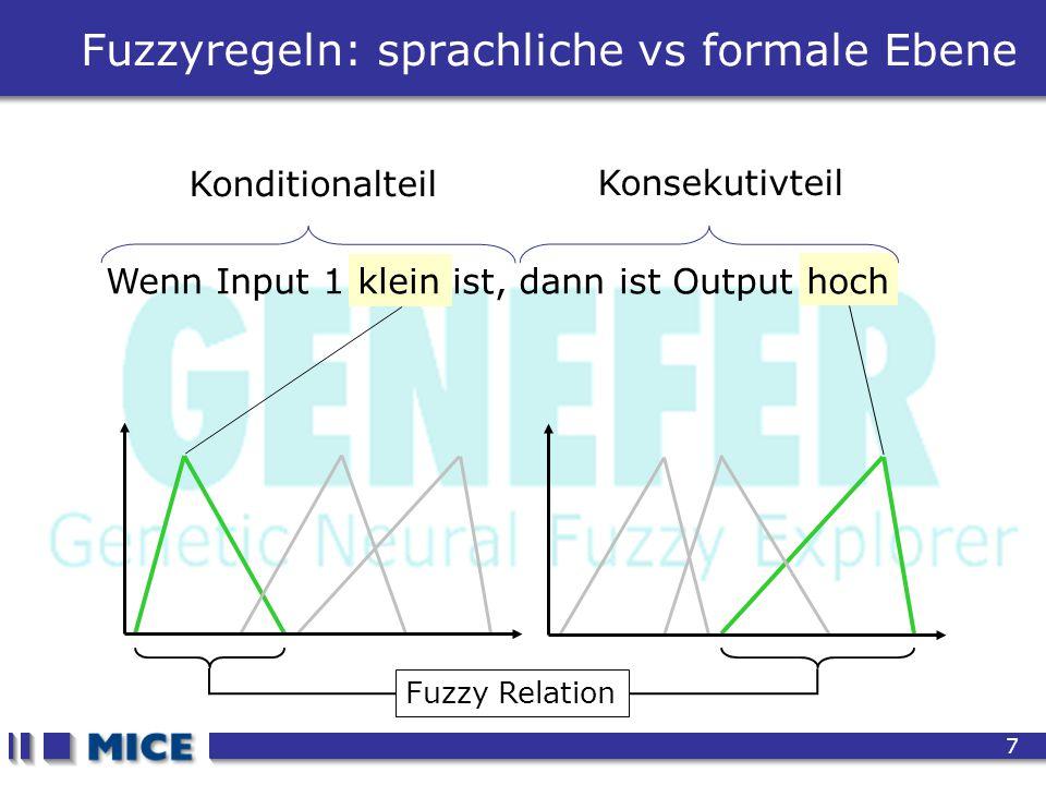 CEF 2001, New Haven 7 Fuzzyregeln: sprachliche vs formale Ebene Wenn Input 1 klein ist, dann ist Output hoch Konditionalteil Konsekutivteil Fuzzy Rela