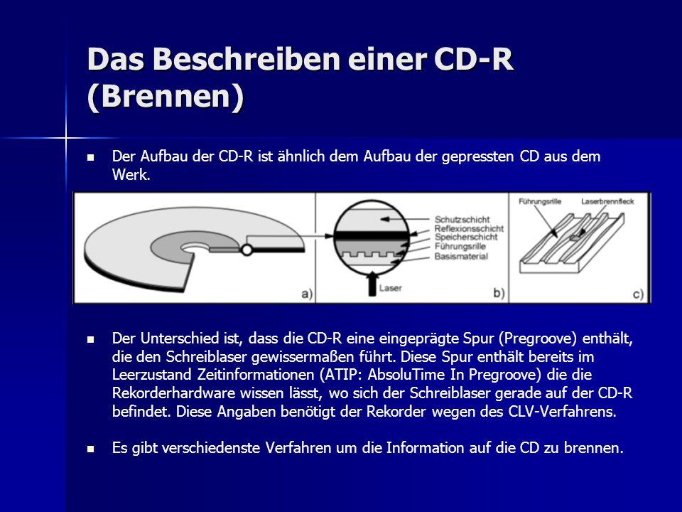 Das Beschreiben einer CD-R (Brennen) Der Aufbau der CD-R ist ähnlich dem Aufbau der gepressten CD aus dem Werk. Der Unterschied ist, dass die CD-R ein