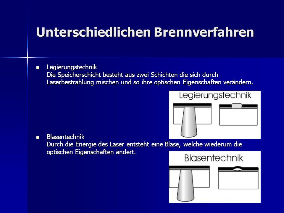 Unterschiedlichen Brennverfahren Legierungstechnik Die Speicherschicht besteht aus zwei Schichten die sich durch Laserbestrahlung mischen und so ihre