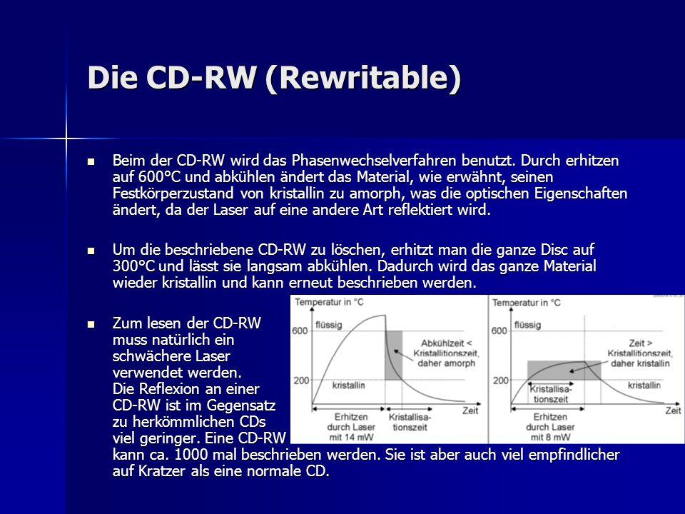 Die CD-RW (Rewritable) Beim der CD-RW wird das Phasenwechselverfahren benutzt. Durch erhitzen auf 600°C und abkühlen ändert das Material, wie erwähnt,