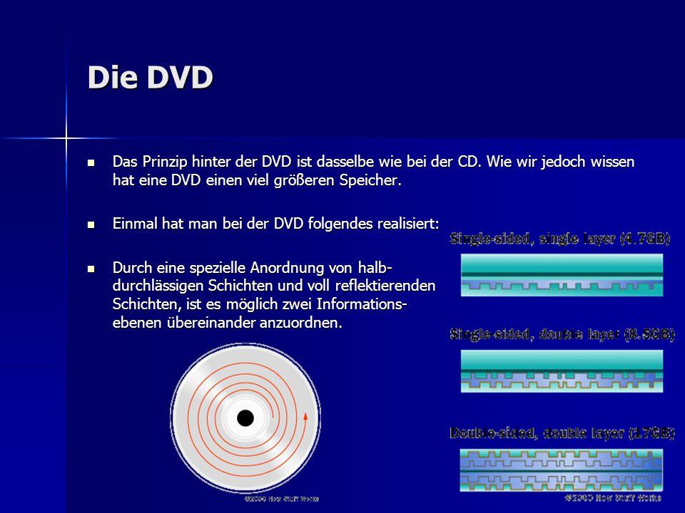 Die DVD Das Prinzip hinter der DVD ist dasselbe wie bei der CD. Wie wir jedoch wissen hat eine DVD einen viel größeren Speicher. Das Prinzip hinter de