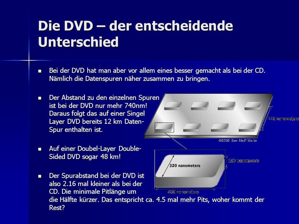 Die DVD – der entscheidende Unterschied Bei der DVD hat man aber vor allem eines besser gemacht als bei der CD. Nämlich die Datenspuren näher zusammen