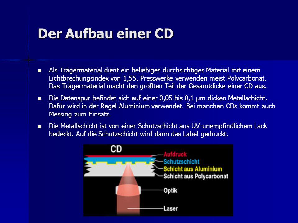Der Aufbau einer CD Als Trägermaterial dient ein beliebiges durchsichtiges Material mit einem Lichtbrechungsindex von 1,55. Presswerke verwenden meist