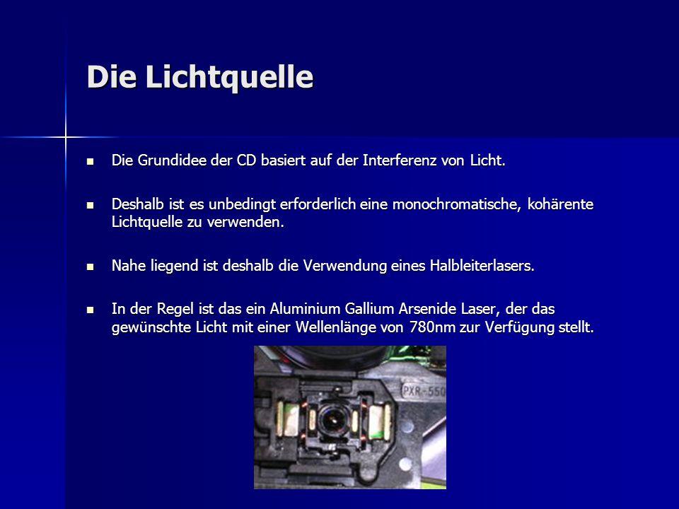 Die Lichtquelle Die Grundidee der CD basiert auf der Interferenz von Licht. Die Grundidee der CD basiert auf der Interferenz von Licht. Deshalb ist es