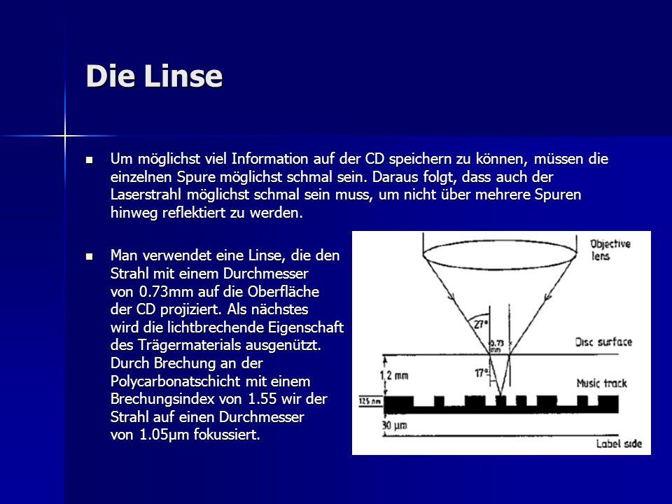 Die Linse Um möglichst viel Information auf der CD speichern zu können, müssen die einzelnen Spure möglichst schmal sein. Daraus folgt, dass auch der
