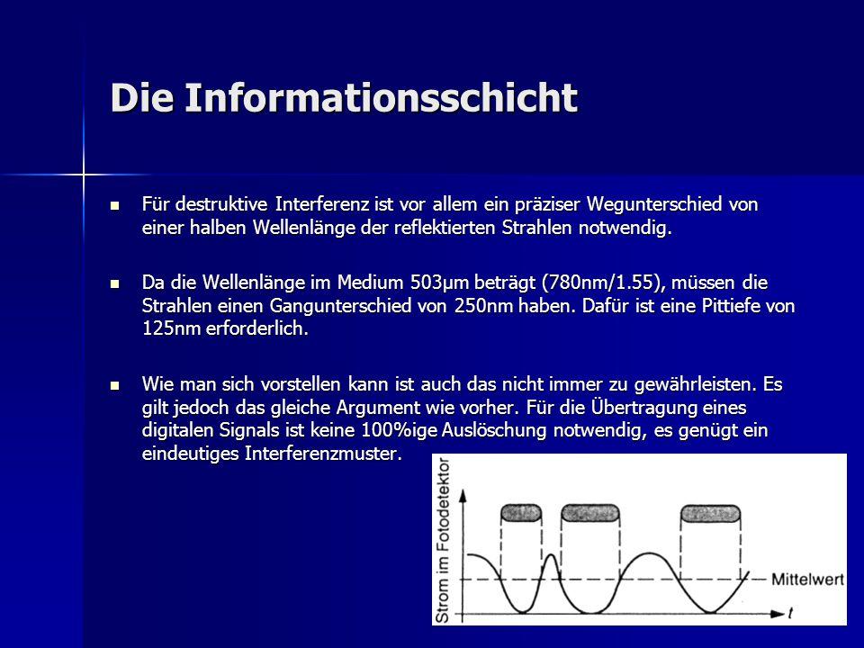 Die Informationsschicht Für destruktive Interferenz ist vor allem ein präziser Wegunterschied von einer halben Wellenlänge der reflektierten Strahlen